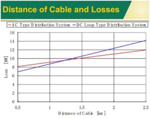 dc-microgrid-graph