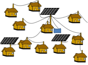 dc microgrid reliable